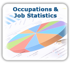 Occupations & Job Statistics